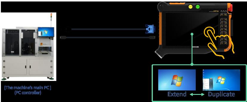 Display_Mirroring_Type-DTP10